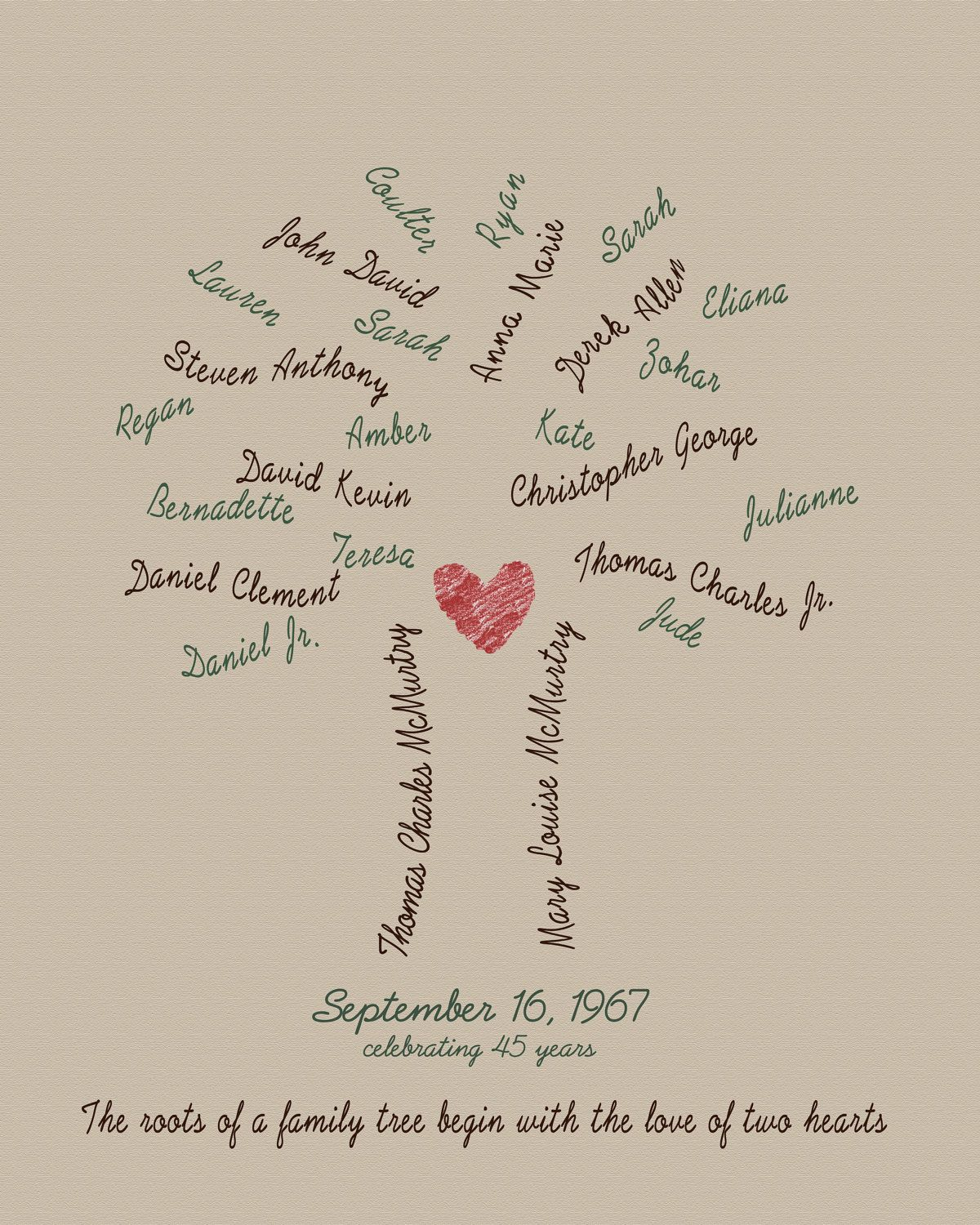 Wedding Gift Ideas For Family : Custom Family Tree, Anniversary Gift 11x14 Typography Art Typography ...