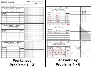 Linear Programming Graphing Inequalities Worksheet, Notes, Foldable ...