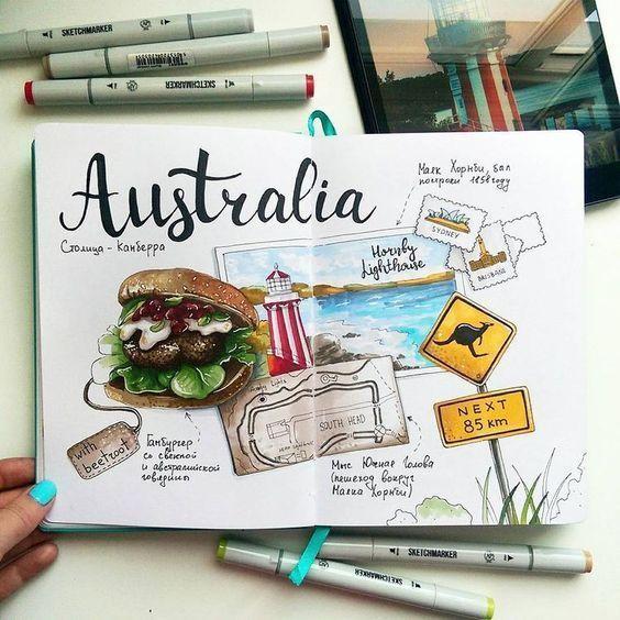 Planning your travel bullet journal! - #australia #Bullet #Journal #Planning #Travel #albumart