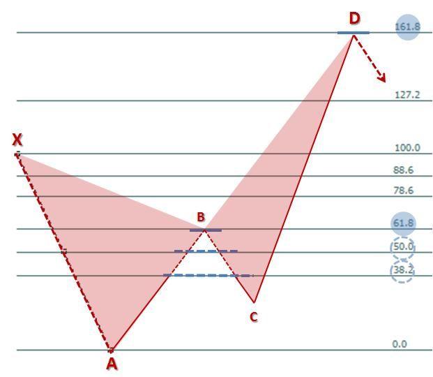 Crab pattern graphiques pinterest graphiques for Idees entreprise lucrative