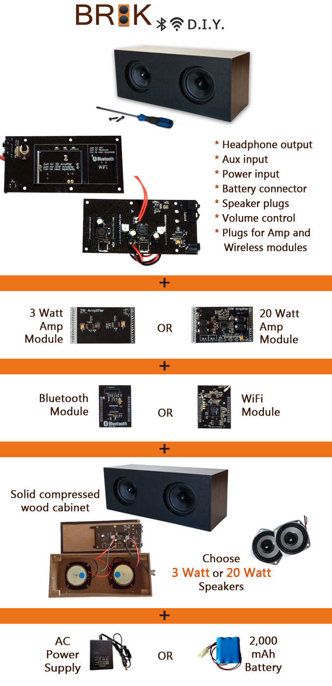 8 Main Board Professional Quality Easy To Build Plug In Modules The Circuit For Dc Motor And Bluetooth Systemthe Speakers Powerful Up 20 Watts Wifi Line