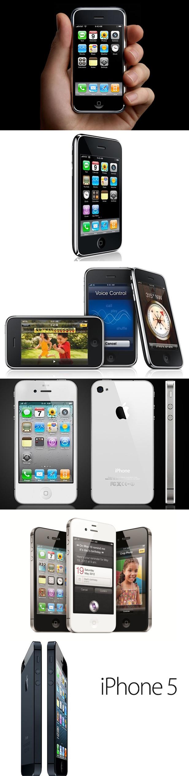 6 Generations Of IPhones
