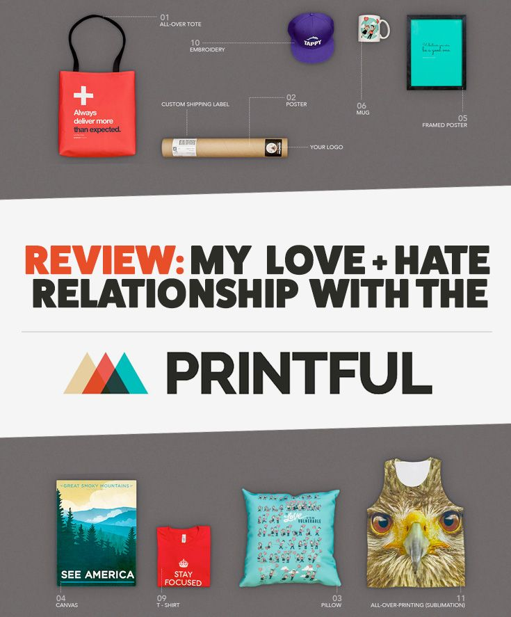 Review: My Love + Hate Relationship with The Printful