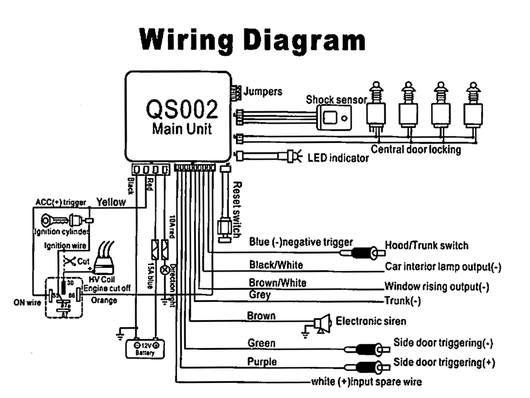 Hornblasters 4 Channel Car Alarm With, Wiring Diagram For Car Alarm