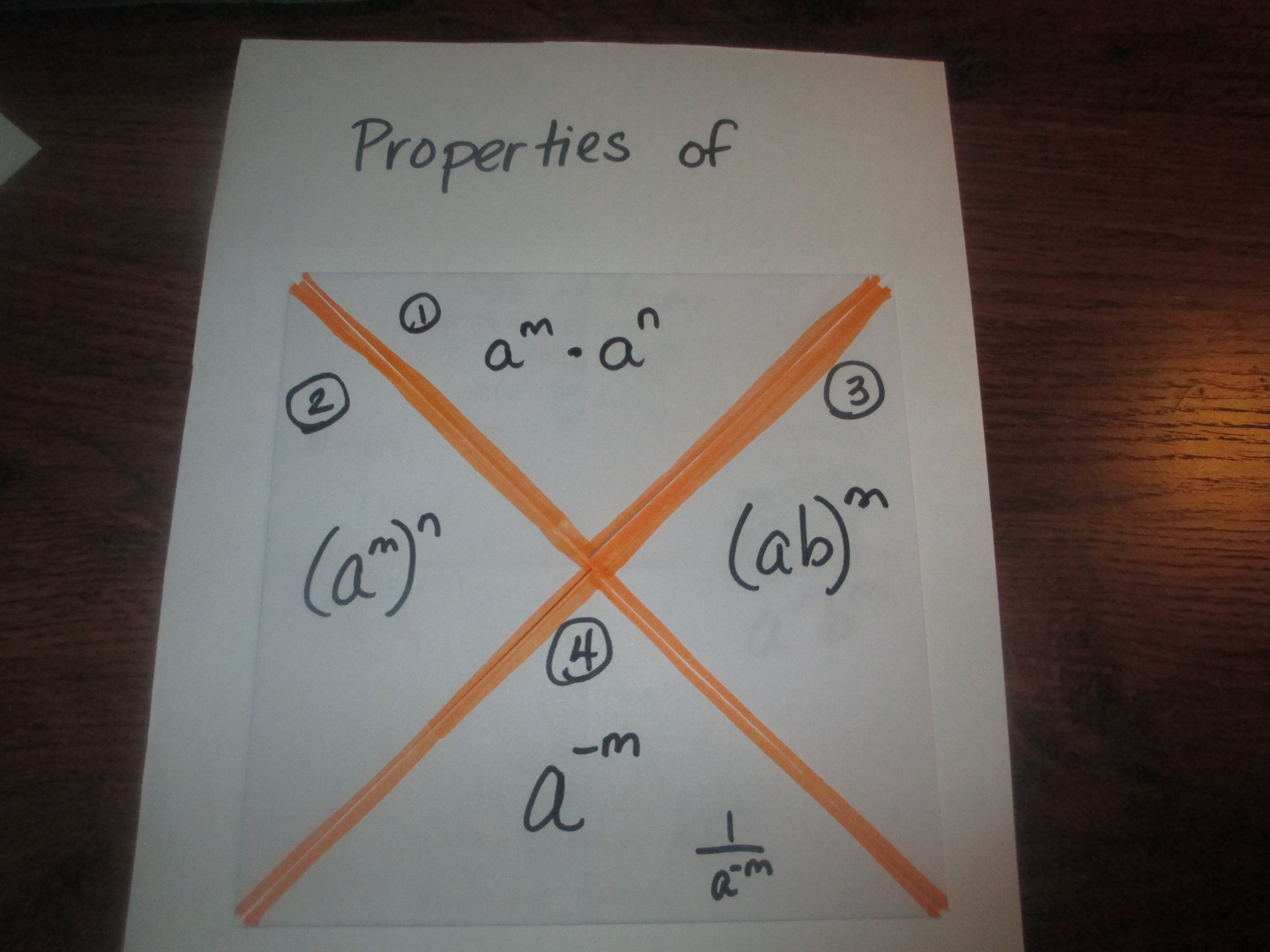 Properties Of Exponents Page 1 Outside In The