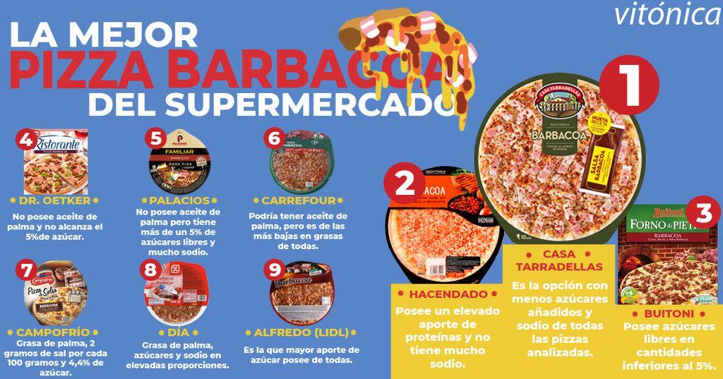 Barbacoa Pizza Congelada Tipos De Pizza Congelado