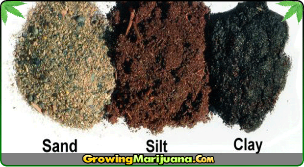 Types of soil for Where to find soil