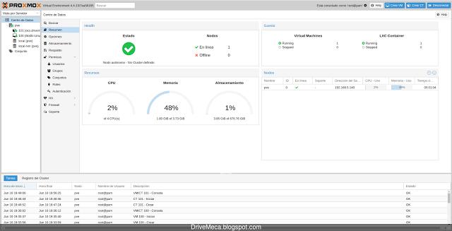 Creando maquina LXC en Proxmox VE | Opensource | Chart, Bar chart