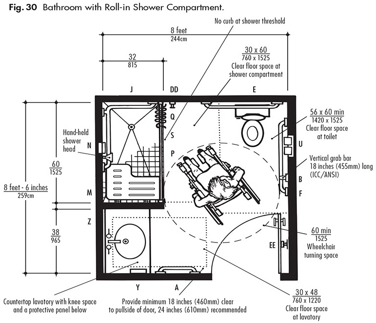 Ada Design Solutions For Bathrooms With Shower Compartments Ada