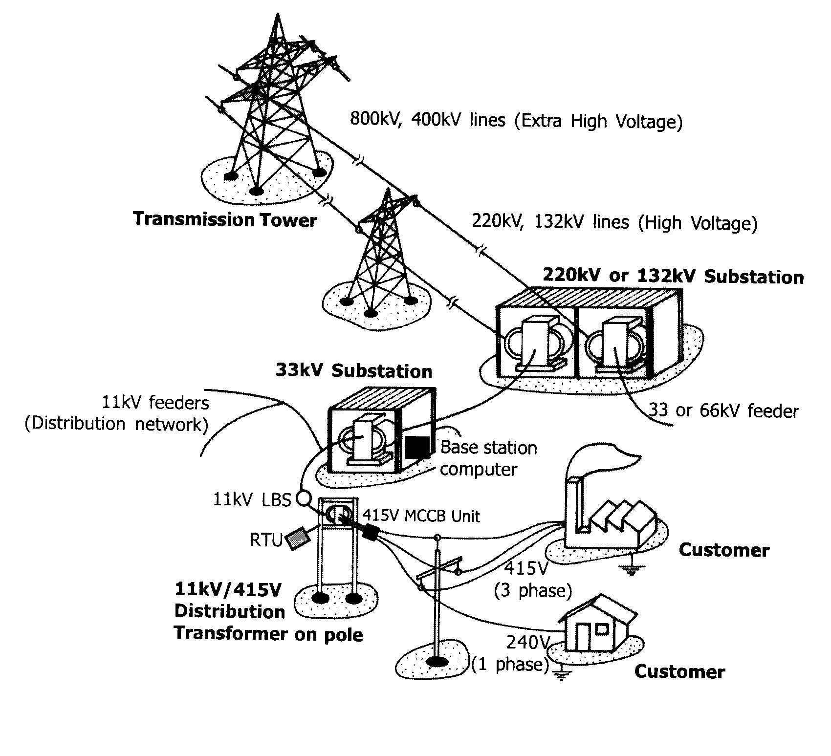 Image result for 3 phase power distribution panel | Electronics and ...