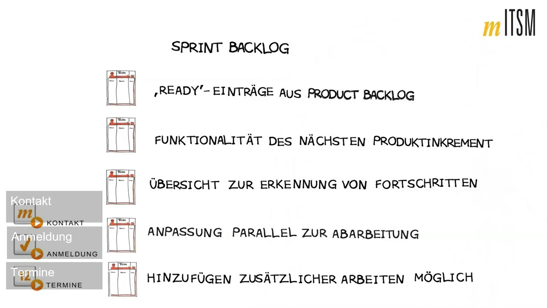 8. SCRUM - Das Sprint Backlog 2 | #project management | Pinterest ...
