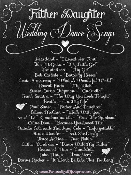 Top 20 Father Daughter Wedding Dance Songs... Did we miss