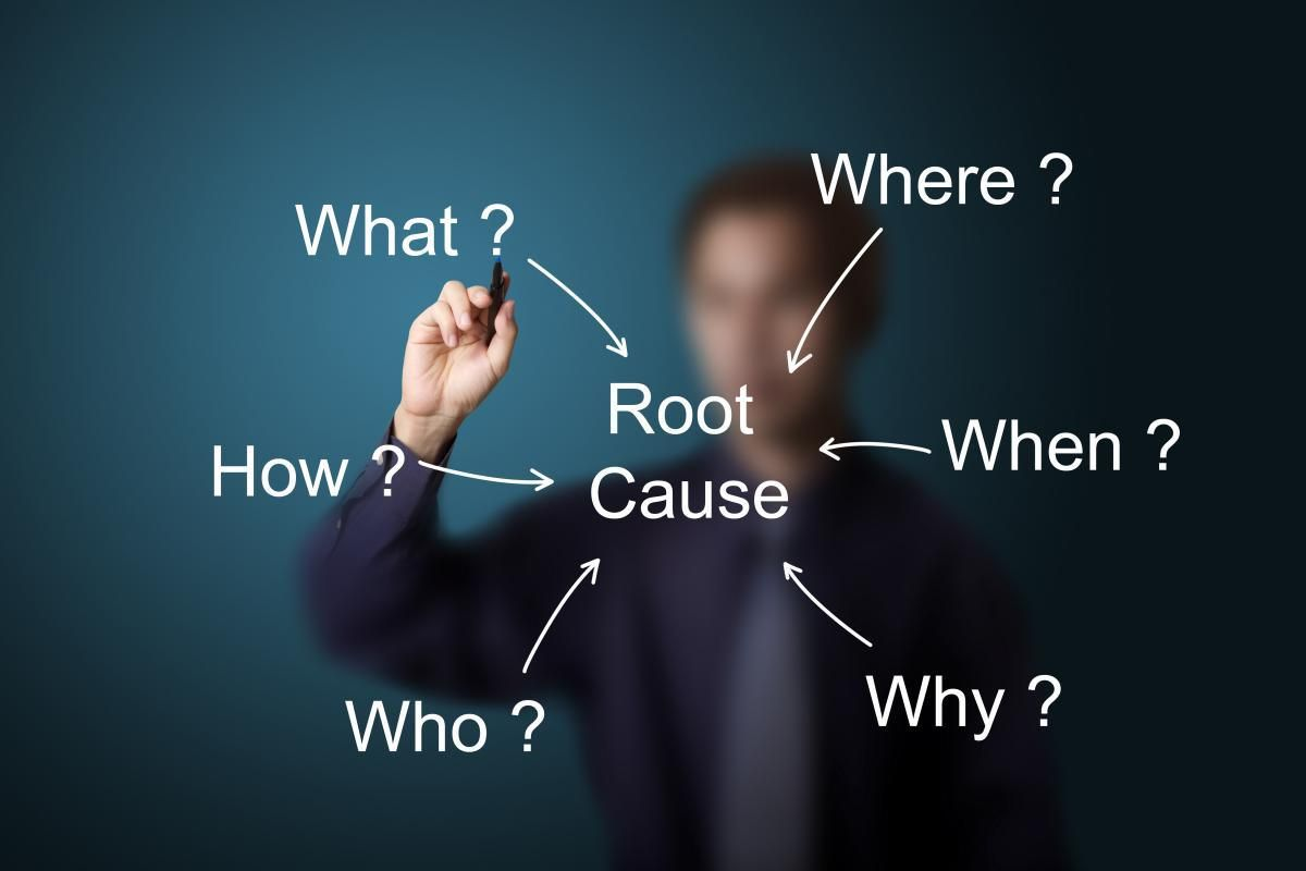 root cause Root cause analysis: the core of problem solving and corrective action [duke okes] on amazoncom free shipping on qualifying offers we live in a complex world.