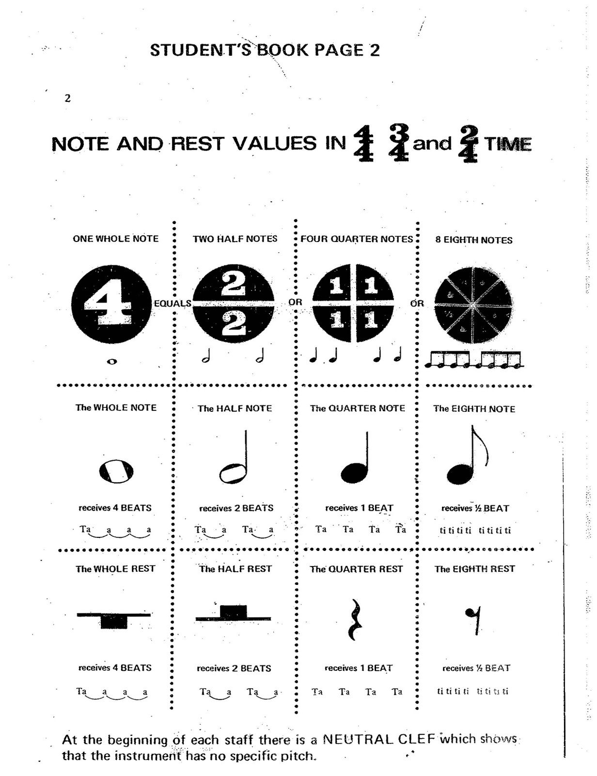 Rhythm Worksheets Beginner