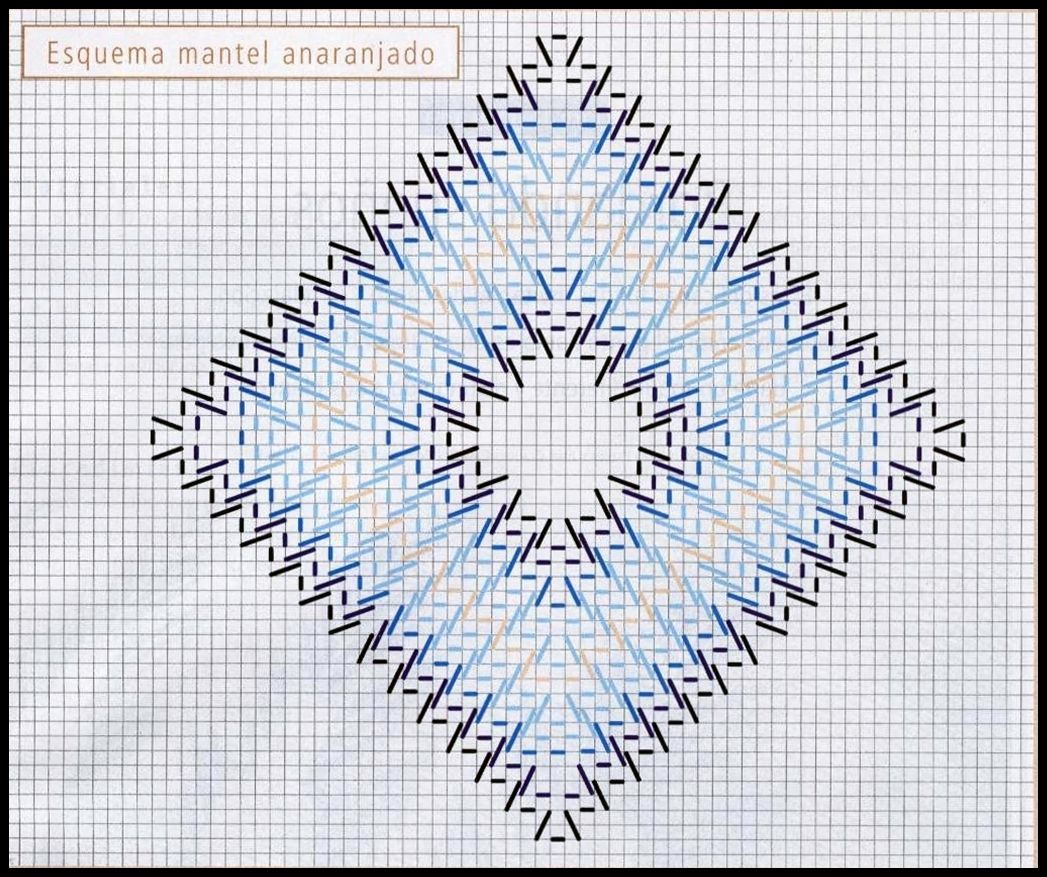 Vagonite - Punto Yugoslavo | bordados | Pinterest | Punto, Bordado y ...