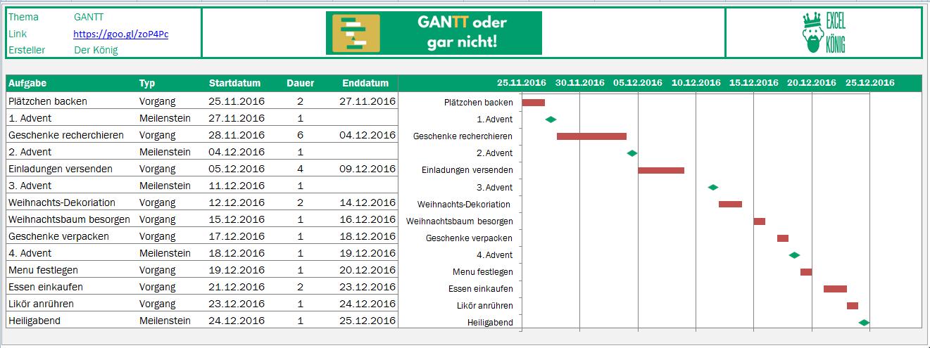 Gantt diagramme in excel erstellen mit kostenloser vorlage gantt diagramme in excel erstellen mit kostenloser vorlage ccuart Images