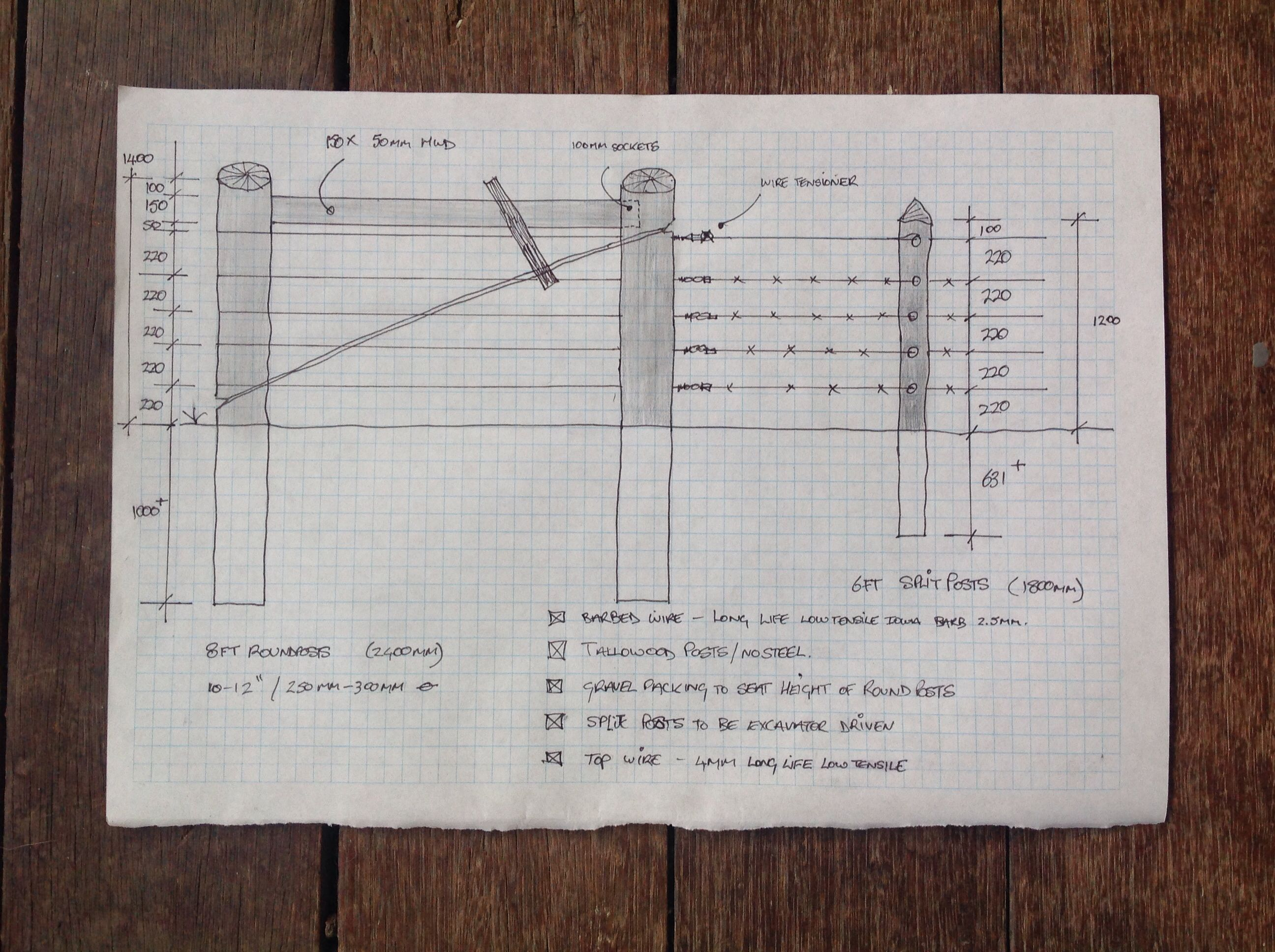 Strainer Post Detail - 5 Strand Wire Fence | Fencing | Pinterest ...