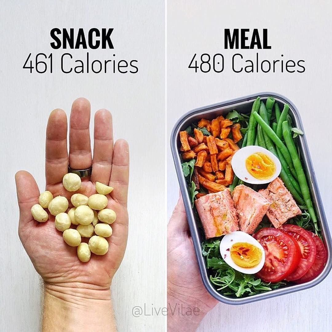 Snack Vs an actual meal! I have no issue with nuts or