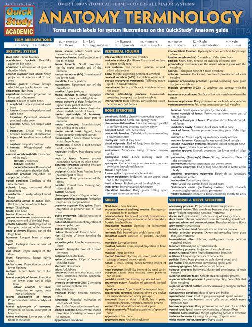 Anatomy Terminology | Nursing books, Anatomy and Math