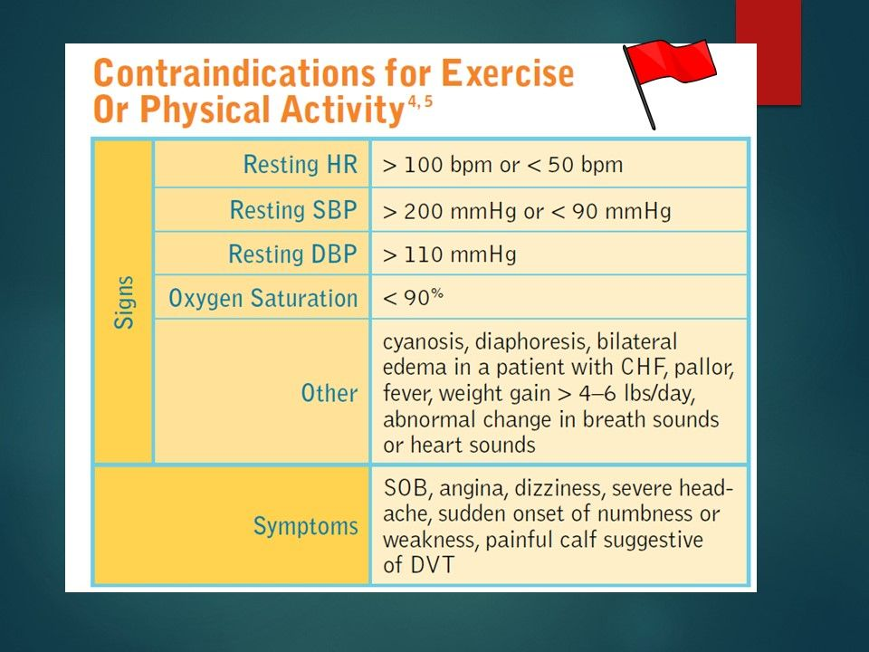 Vital Signs Red Flags Precautions Physical Therapy Part 1 Breath Sounds Physical Therapy Vital Signs