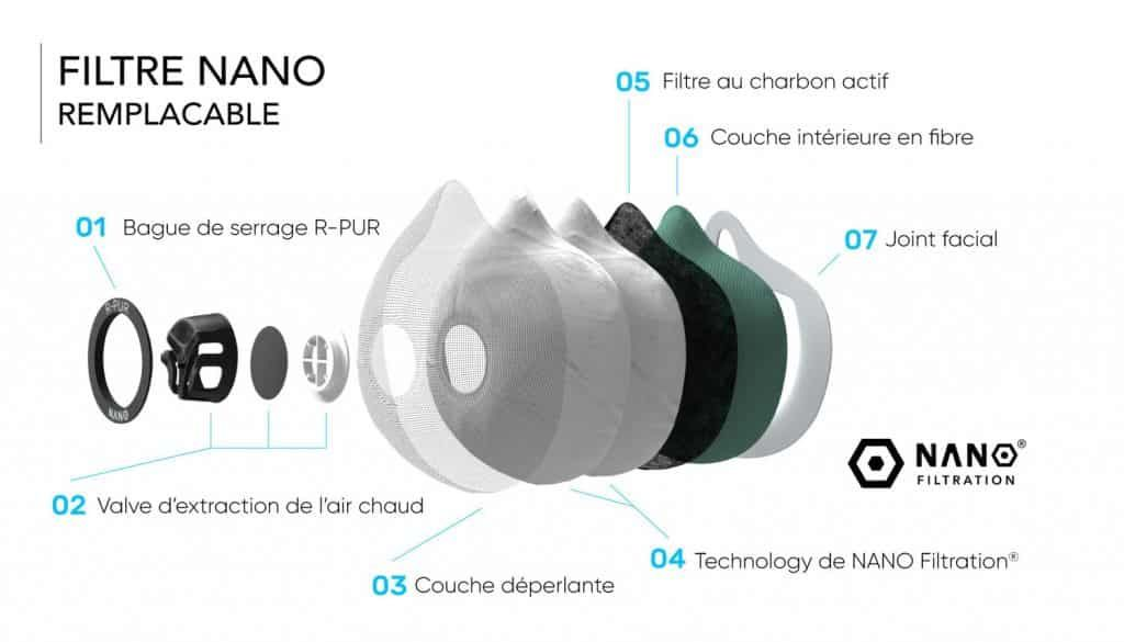 masque anti pollution charbon actif