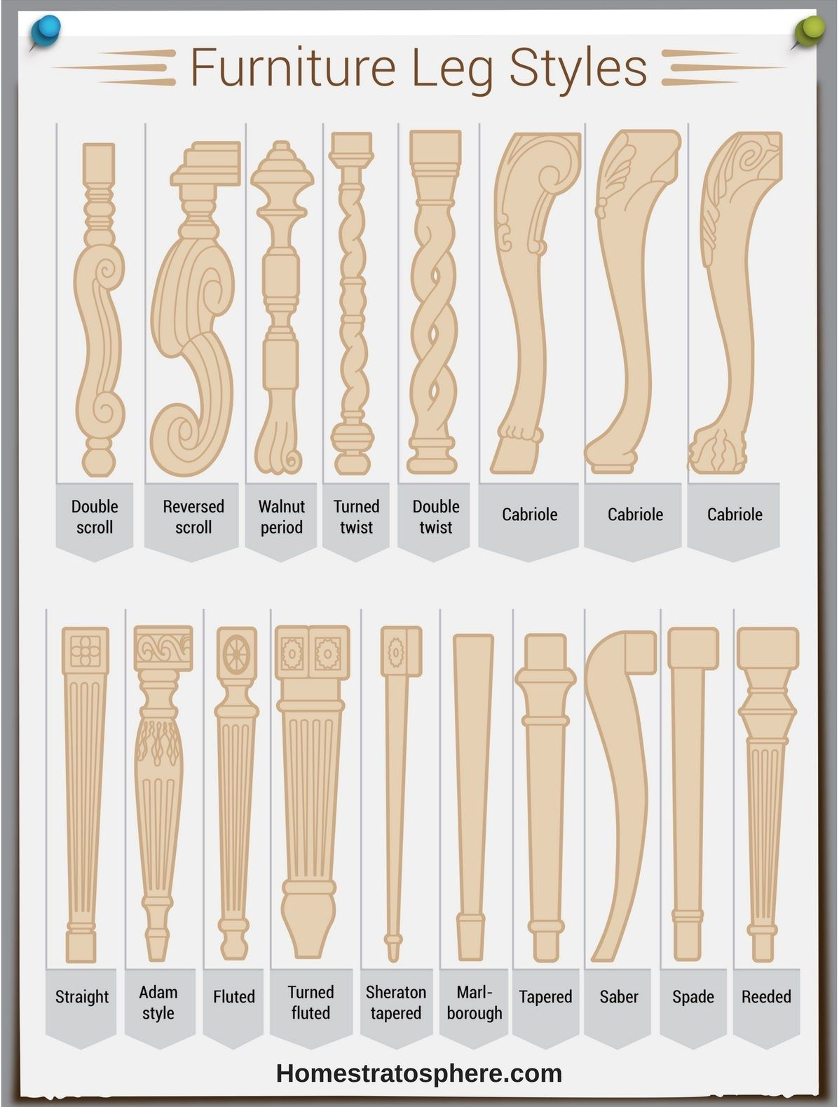 16 Furniture Leg Styles Illustrated Guide Includes Adam Leg
