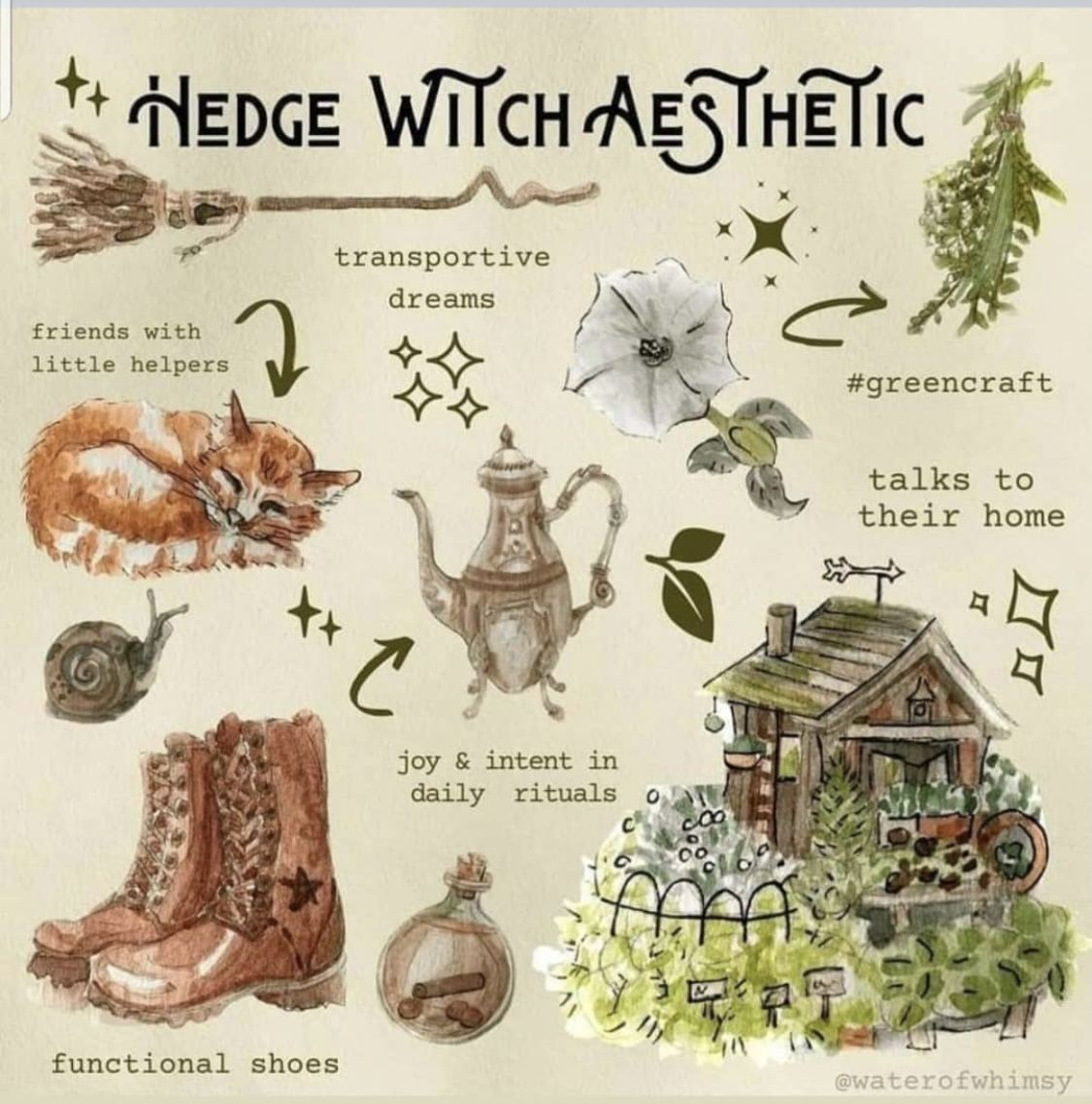 Witchy Inspiration - Hedge Witch Aesthetic