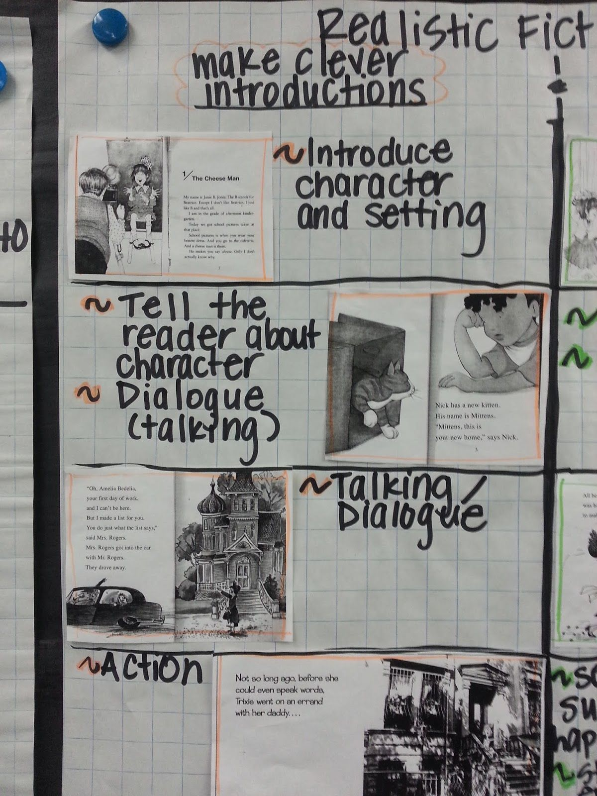 Writing Realistic Fiction Stories
