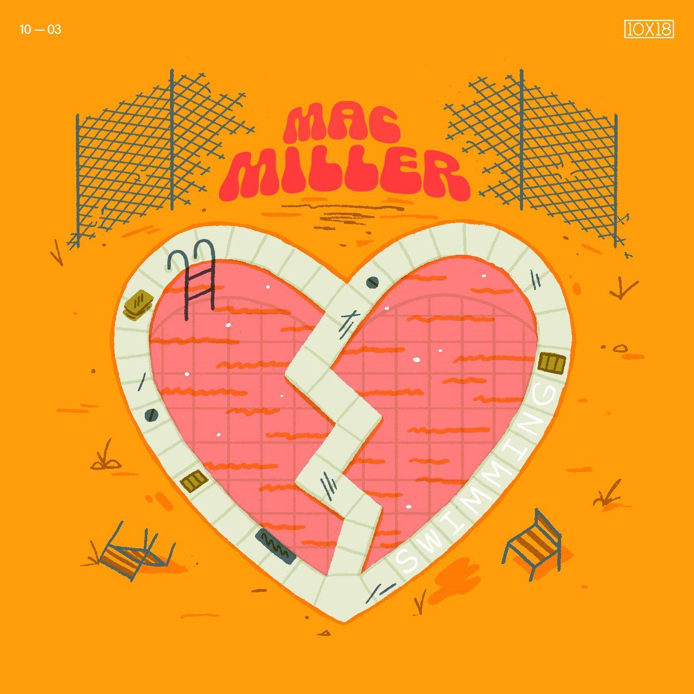 Day 3 10x18 Mac miller, Album covers