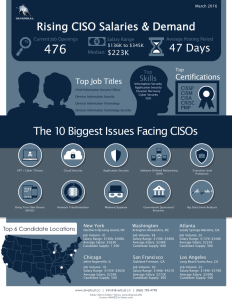 Rising Ciso Salary Jobs Demand Infographic Silverbull Cybersecurity Infographic Cyber Security Security Officer