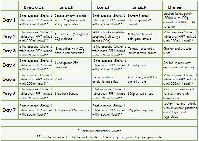 7 day meal plan herbalife diet plan reviews | Health | Pinterest ...
