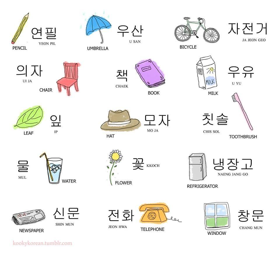 Korean Language Classes in Singapore
