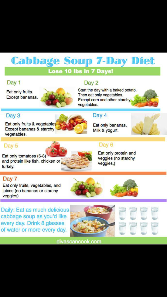 Pin By Nicole Conway On Health Exercise Cabbage Soup Eat Fruit Cabbage Soup Diet