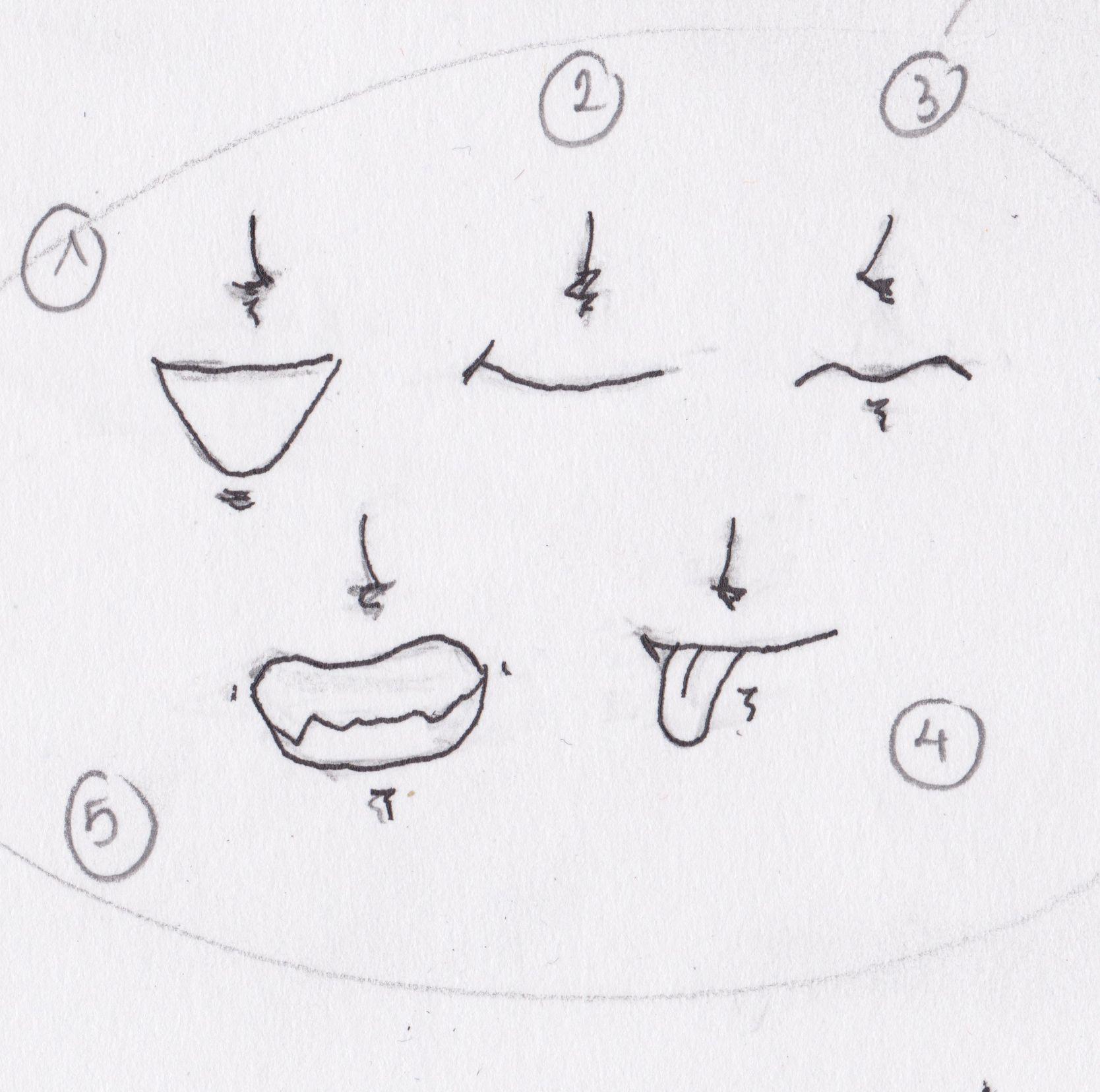 photos dessin manga yeux page 10 techniques de dessin. Black Bedroom Furniture Sets. Home Design Ideas