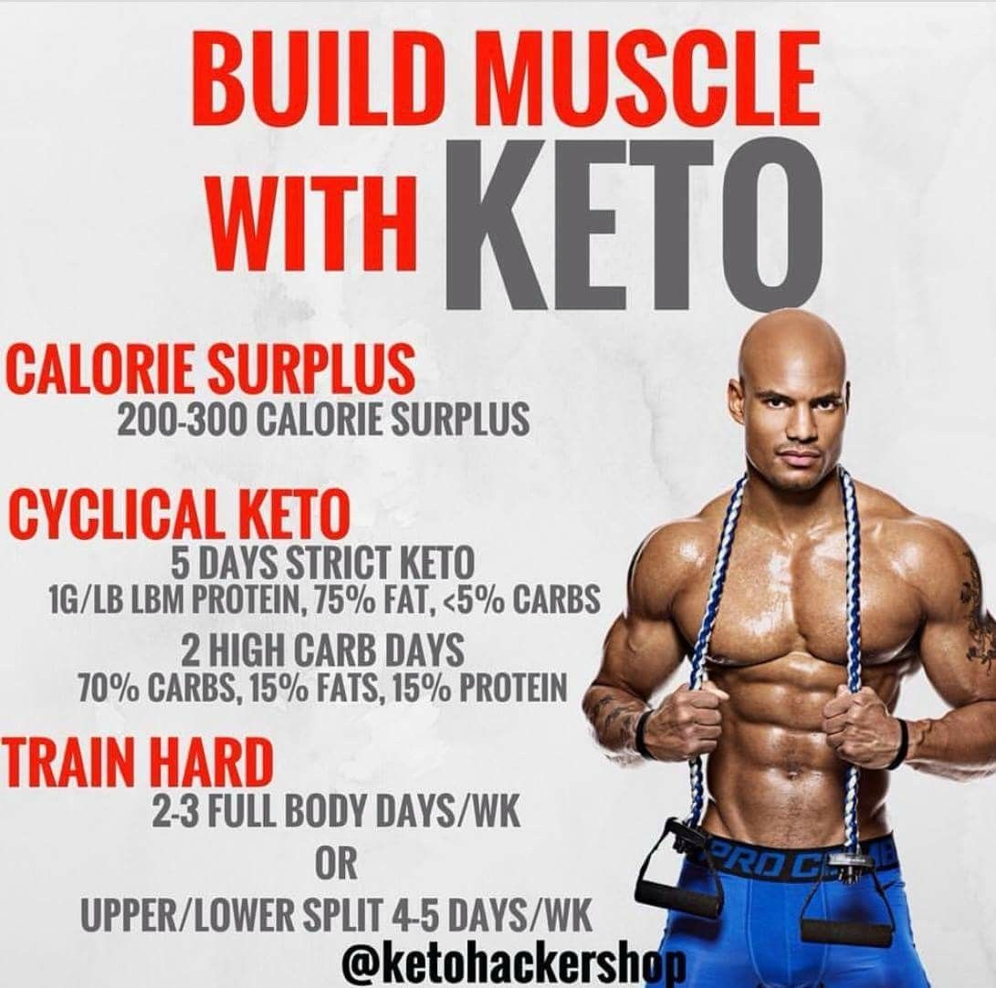 how to build muscles on keto diet