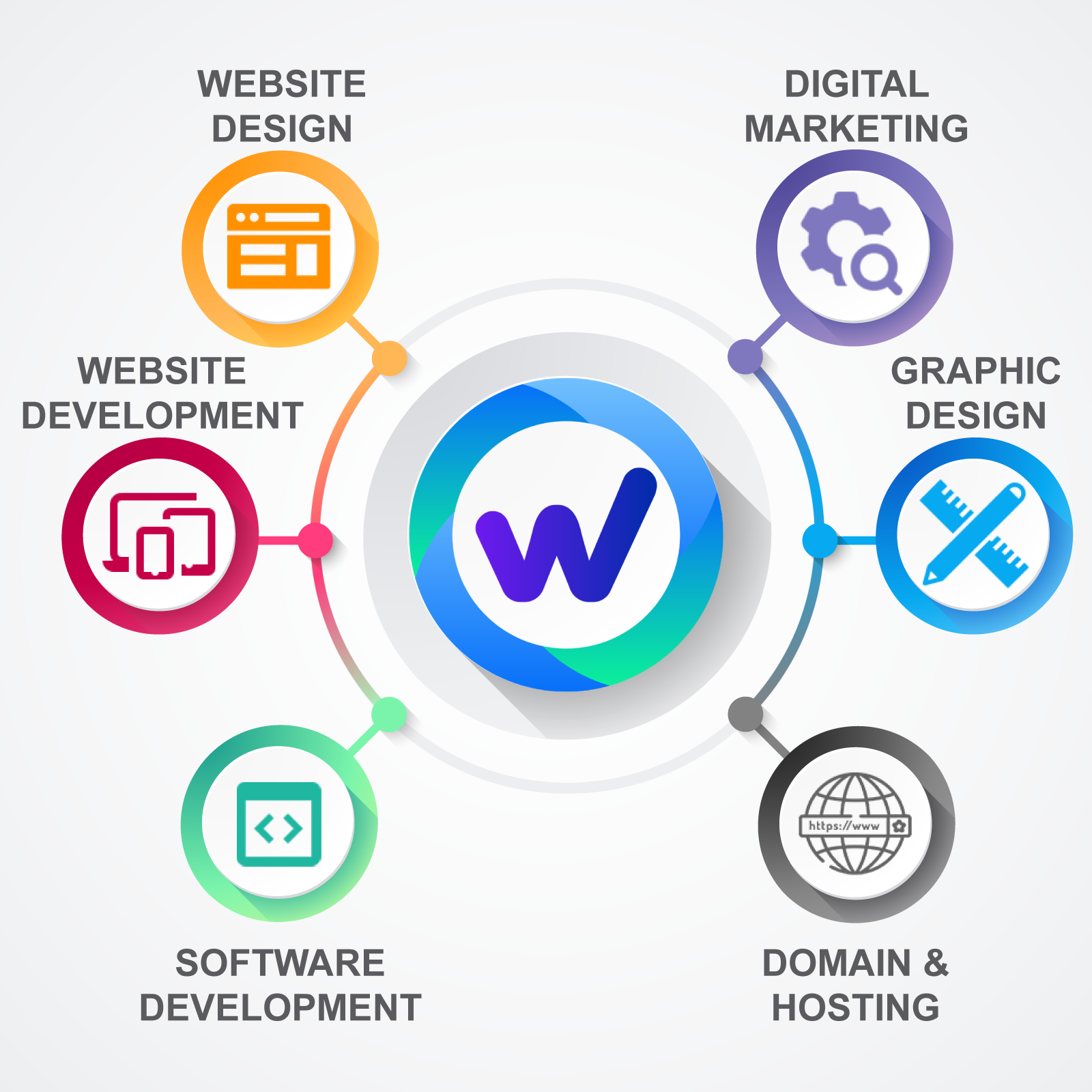 Web Smile India Is A Leading Web Hosting Company With A Niche Base Of Clients In All Over India Besid Hosting Company Online Marketing Services Website Design