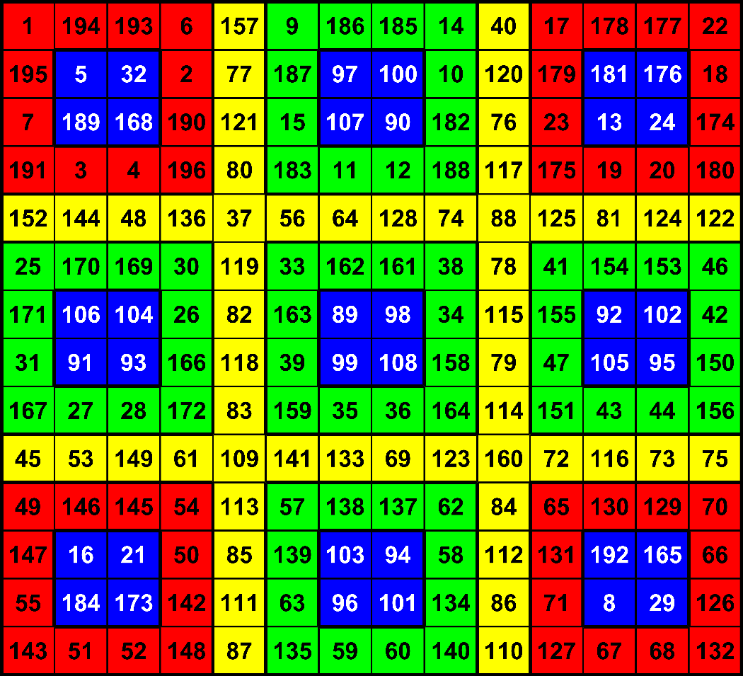 Carre Magique A Motifs D Ordre 14 Methode De Barnard
