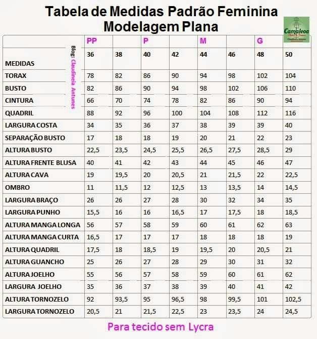 Tabela  medidas t  plano