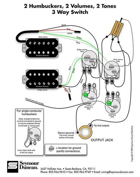 Pin auf Instruments