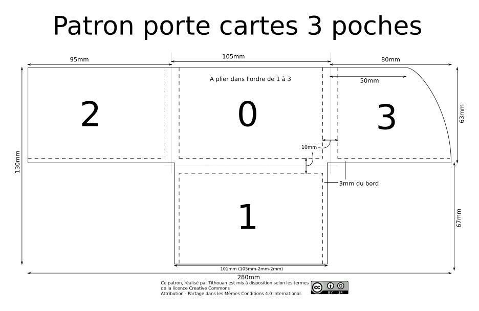 Pin von Point Sellier auf Patrons libres et gratuits | Pinterest ...