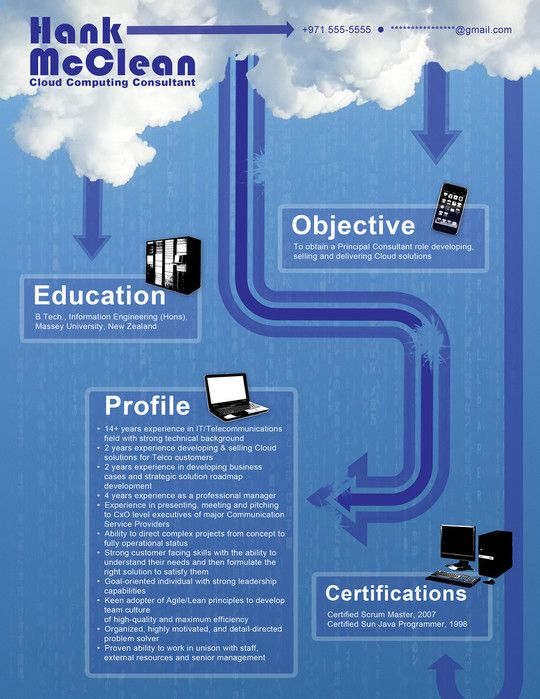 Stunningly Innovative Resume Designs You May Have Never Seen - cloud computing resume