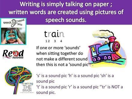 Phonics, PA - SSP Lessons- Wiring Reading and Spelling ... on