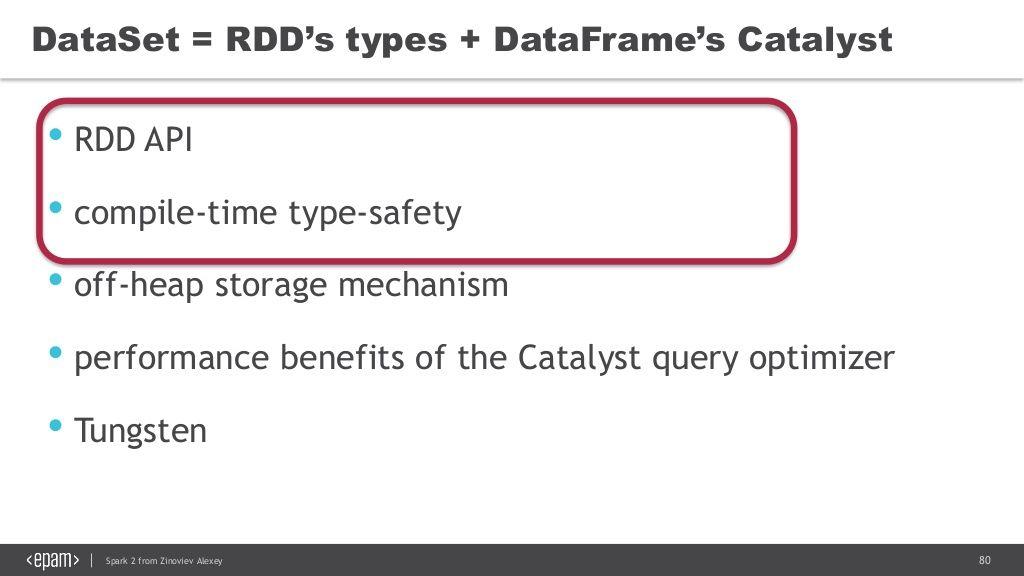 Dataset = Best of RDD && DataFrame | Spark | Joker