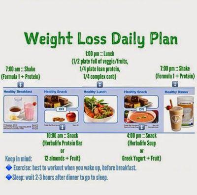 lose weight in week diet