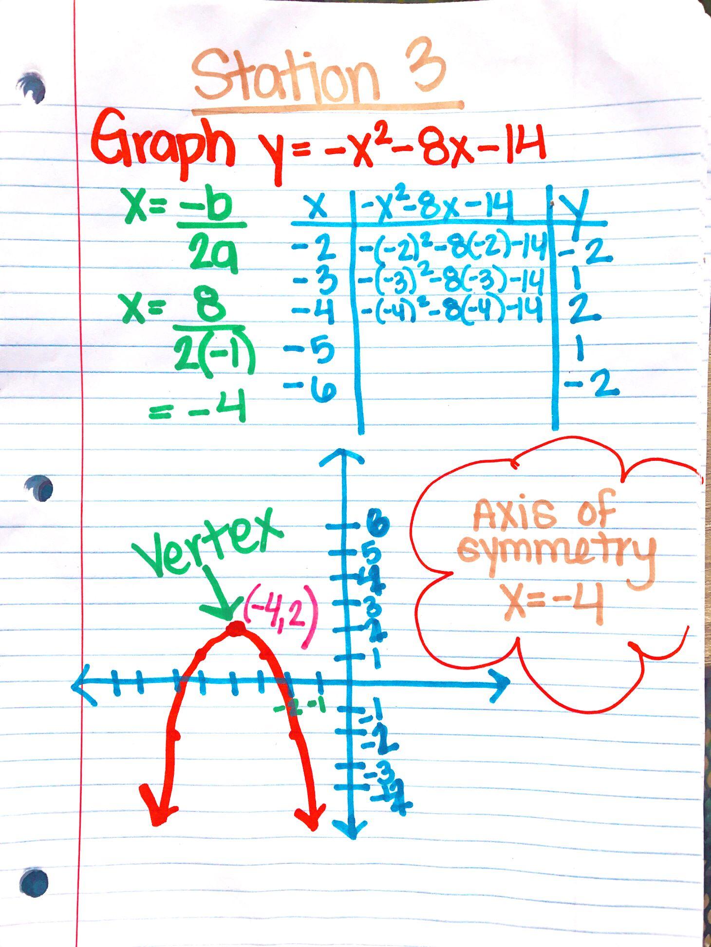 Quadratic Equations Stations Activity | Pinterest | Algebra ...