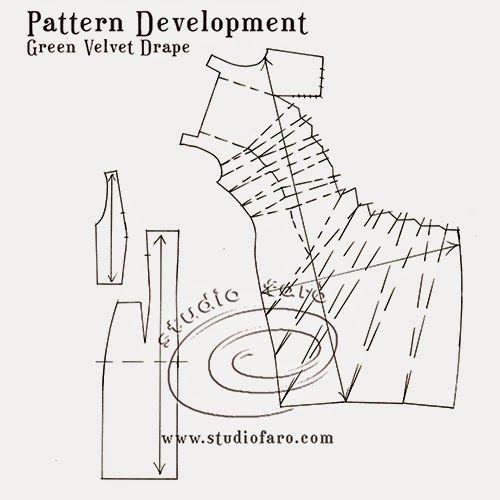 Pattern Puzzle - Green Velvet Drape