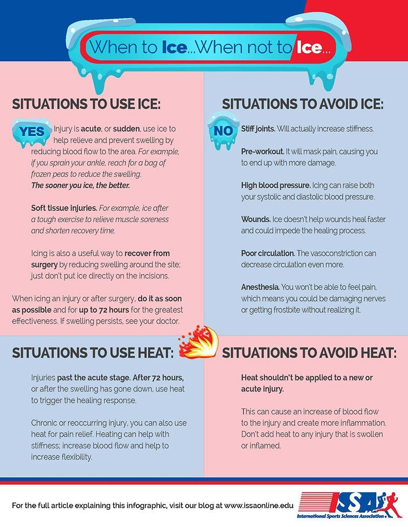 Common Injury Question - Should I use Ice or Heat? | Fitness