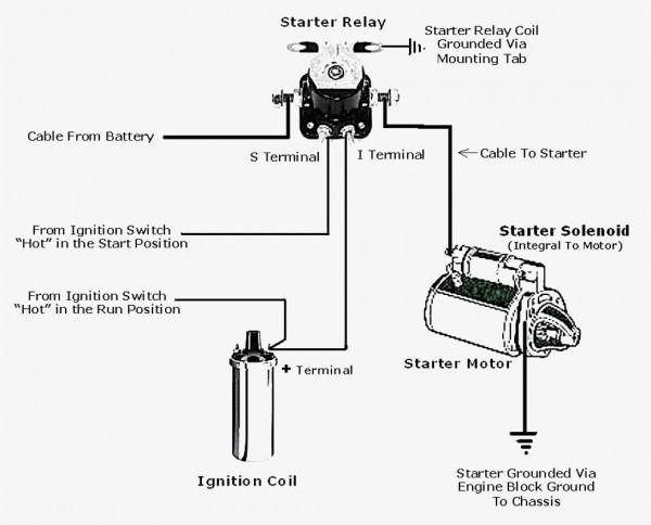 Starter Solenoid Wiring Diagram Starter Motor Ford Tractors Electrical Circuit Diagram