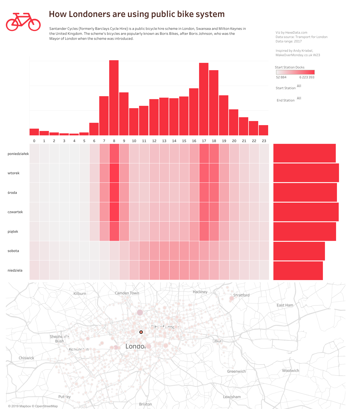 How Londoners Are Using Public Bike System Data Visualization