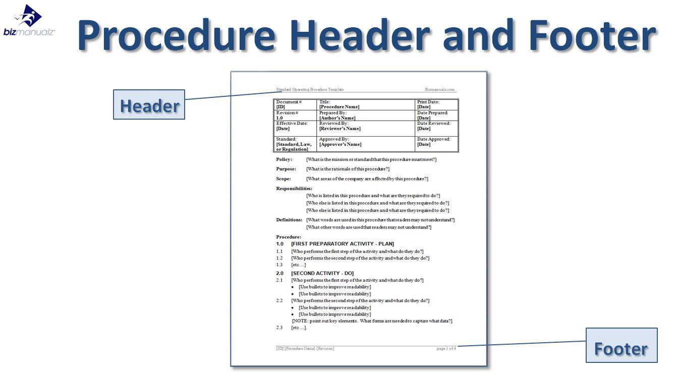 The Captivating Writing Standard Operating Procedures Writing Sop Bizmanualz Within Free Standard Operating Procedure Template W In 2020 Standard Operating Procedure